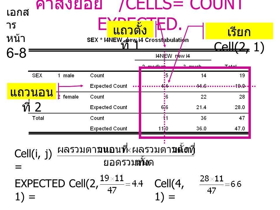 คำสั่งย่อย /CELLS= COUNT EXPECTED.