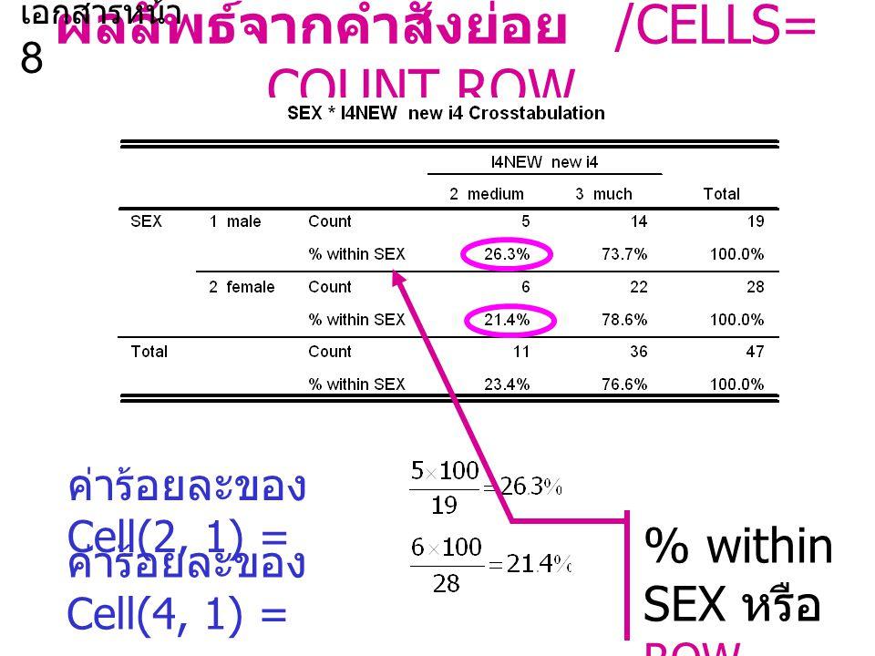 คำสั่งย่อย /CELLS= COUNT EXPECTED. เรียก Cell(2, 1) EXPECTED Cell(2, 1) = Cell(4, 1) = Cell(i, j) = แถวนอน ที่ 2 แถวตั้ง ที่ 1 เอกส าร หน้า 6-8