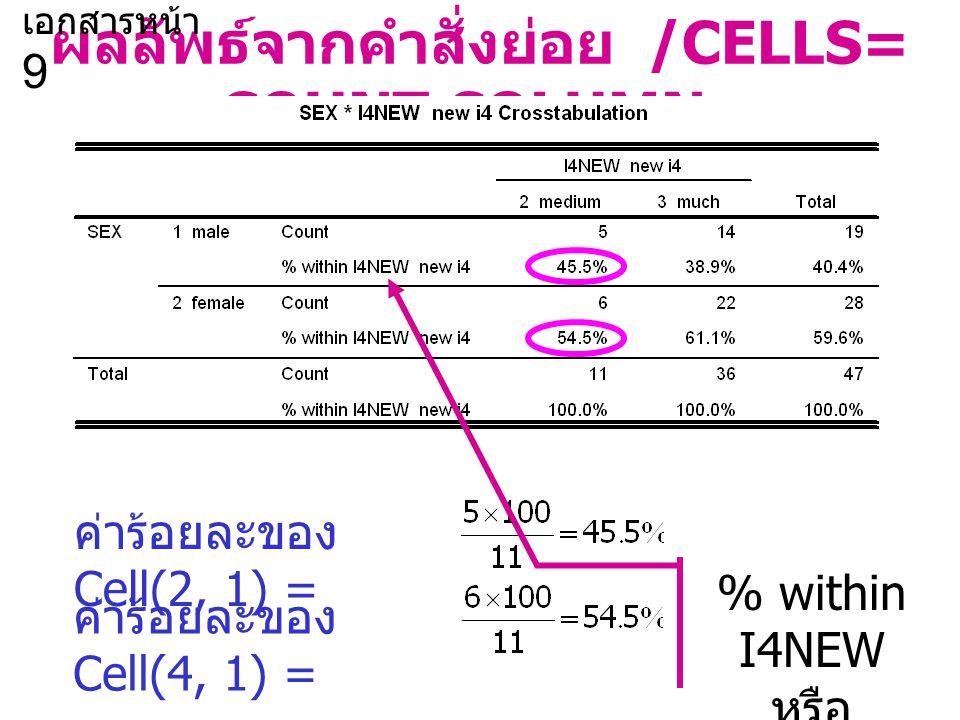 ผลลัพธ์จากคำสั่งย่อย /CELLS= COUNT COLUMN.