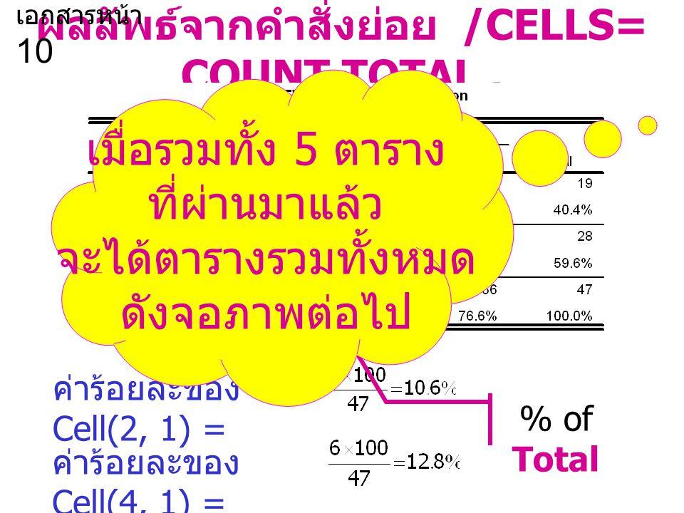 ผลลัพธ์จากคำสั่งย่อย /CELLS= COUNT COLUMN. ค่าร้อยละของ Cell(2, 1) = ค่าร้อยละของ Cell(4, 1) = % within I4NEW หรือ COLUMN เอกสารหน้า 9