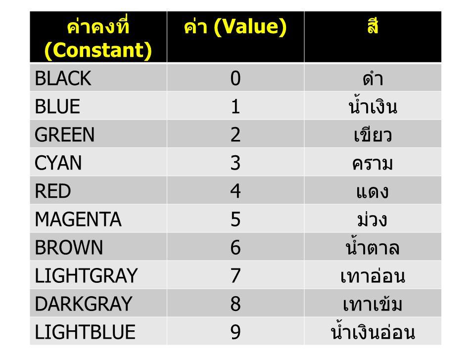 ค่าคงที่ (Constant) ค่า (Value) สี BLACK0 ดำ BLUE1 น้ำเงิน GREEN2 เขียว CYAN3 คราม RED4 แดง MAGENTA5 ม่วง BROWN6 น้ำตาล LIGHTGRAY7 เทาอ่อน DARKGRAY8 เทาเข้ม LIGHTBLUE9 น้ำเงินอ่อน