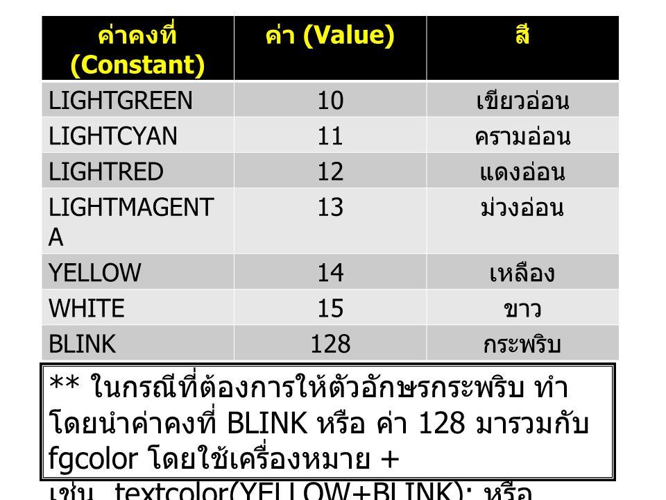 ค่าคงที่ (Constant) ค่า (Value) สี LIGHTGREEN10 เขียวอ่อน LIGHTCYAN11 ครามอ่อน LIGHTRED12 แดงอ่อน LIGHTMAGENT A 13 ม่วงอ่อน YELLOW14 เหลือง WHITE15 ขาว BLINK128 กระพริบ ** ในกรณีที่ต้องการให้ตัวอักษรกระพริบ ทำ โดยนำค่าคงที่ BLINK หรือ ค่า 128 มารวมกับ fgcolor โดยใช้เครื่องหมาย + เช่น textcolor(YELLOW+BLINK); หรือ textcolor(14+128);