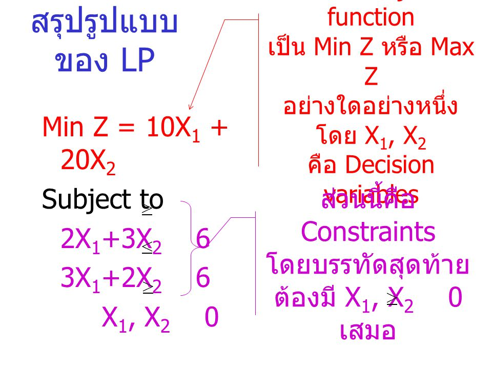 A การหา Feasible / Optimal solution ทำได้โดยการนำเอา จุดมุมของ Feasible area สมมุติว่าเป็น สามเหลี่ยม ABC ไปแทนใน ฟังก์ชัน เป้าหมาย สมมุติว่าเป็น Z = 10X 1 + 20X 2 ดังนี้ B C ที่จุด A: แทนค่า X1 X1 = 0, X2 X2 = 3 ในฟังก์ชันเป้าหมาย Z = 10 X1 X1 + 20 X2 X2 = 10(0) + 20(3) = 0 + 60 = ที่จุด B: แทนค่า X1 X1 = 0, X2 X2 = 2 ในฟังก์ชันเป้าหมาย Z = 10 X1 X1 + 20 X2 X2 = 10(0) + 20(2) = 0 + 40 = ที่จุด C: แทนค่า X1 X1 = 1.2, X2 X2 = 1.2 ในฟังก์ชันเป้าหมาย Z = 10 X1 X1 + 20 X2 X2 = 10(1.2) + 20(1.2) = 12 + 24 = 36 ถ้าฟังก์ชันเป้าหมายคือ Max Z = 10X 1 + 20X 2 แล้ว Optimal solution คือจุด A ซึ่ง X1 X1 = 0, X2X2 = 3 และ Max Z = 60 ถ้าฟังก์ชันเป้าหมายคือ Min Z = 10X 1 + 20X 2 แล้ว Optimal solution คือจุด C ซึ่ง X1 X1 = 1.2, X2 X2 = 1.2 และ Min Z = 36