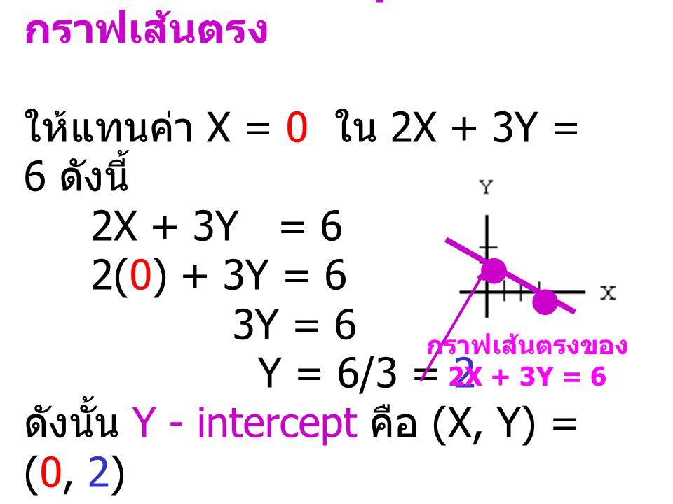 การหา X - intercepts ให้แทนค่า Y = 0 ใน 2X + 3Y = 6 ดังนี้ 2X + 3Y = 6 2X + 3(0) = 6 2X = 6 X = 6/2 = 3 ดังนั้น X - intercept คือ (X, Y) = (3, 0)0) •