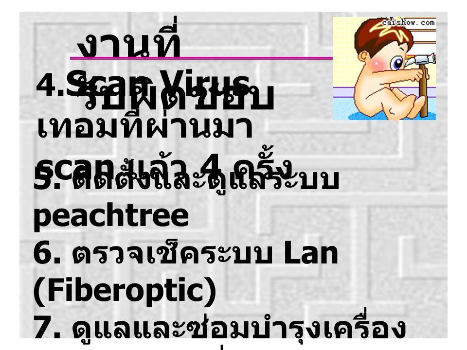 งานที่ รับผิดชอบ 4.Scan Virus เทอมที่ผ่านมา scan แล้ว 4 ครั้ง 5.