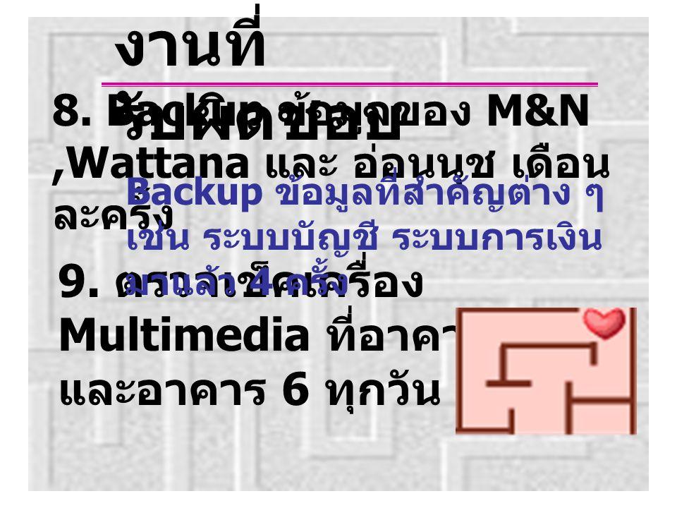 งานที่ รับผิดชอบ 8.Backup ข้อมูลของ M&N,Wattana และ อ่อนนุช เดือน ละครั้ง 9.