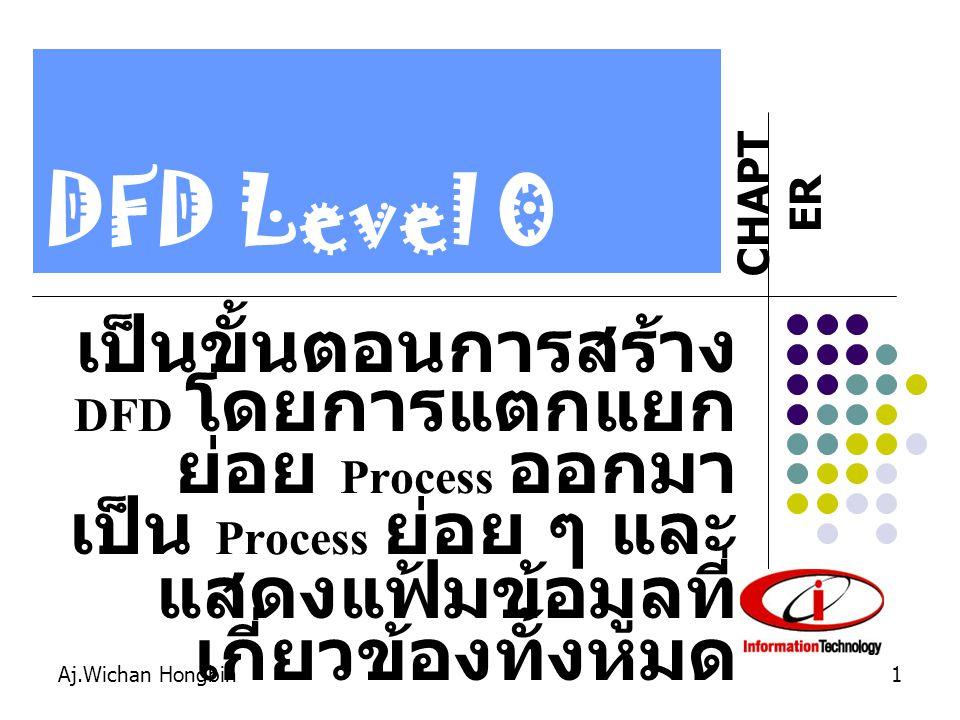 CHAPT ER Aj.Wichan Hongbin1 DFD Level 0 เป็นขั้นตอนการสร้าง DFD โดยการแตกแยก ย่อย Process ออกมา เป็น Process ย่อย ๆ และ แสดงแฟ้มข้อมูลที่ เกี่ยวข้องทั