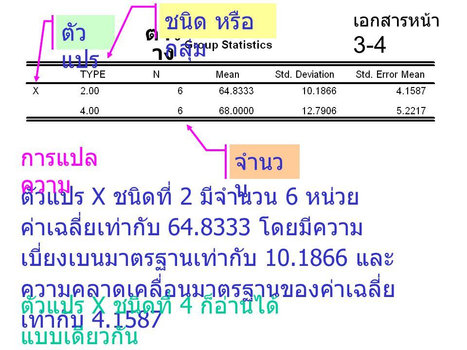ตัวแปร X ชนิดที่ 2 มีจำนวน 6 หน่วย ค่าเฉลี่ยเท่ากับ 64.8333 โดยมีความ เบี่ยงเบนมาตรฐานเท่ากับ 10.1866 และ ความคลาดเคลื่อนมาตรฐานของค่าเฉลี่ย เท่ากับ 4.1587 การแปล ความ ตาร าง ตัวแปร X ชนิดที่ 4 ก็อ่านได้ แบบเดียวกัน ตัว แปร จำนว น ชนิด หรือ กลุ่ม เอกสารหน้า 3-4