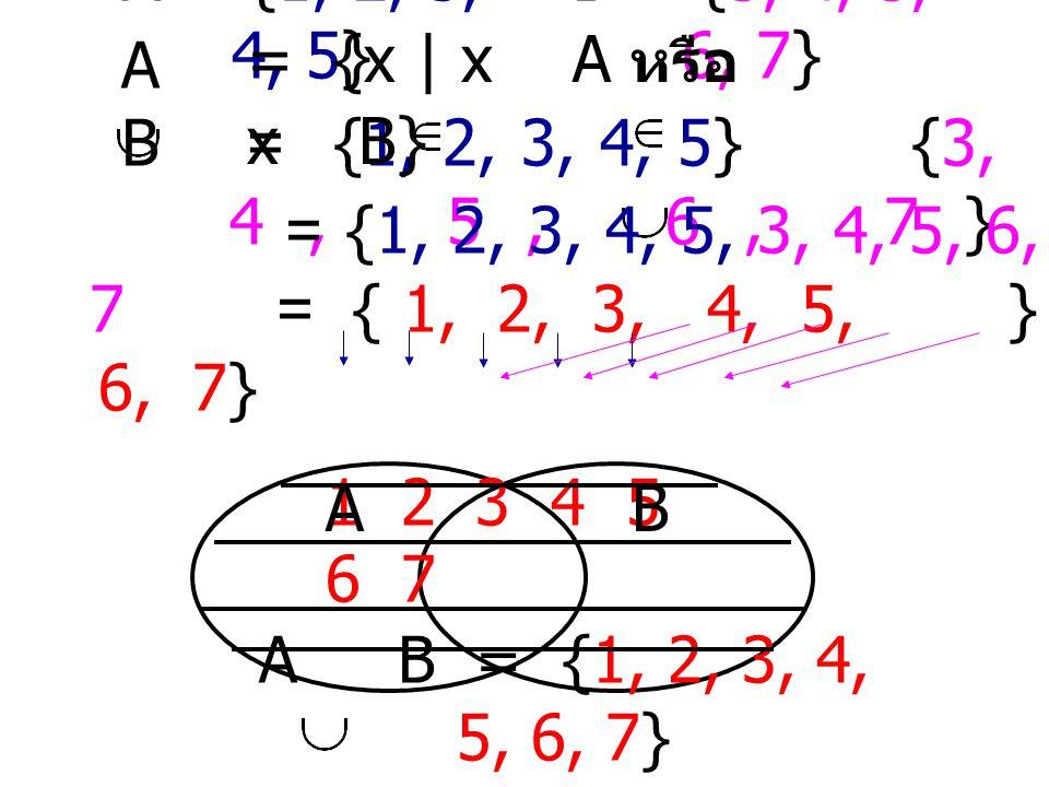 A = {1, 2, 3, 4, 5} B = {3, 4, 5, 6, 7} ABAB = {1, 2, 3, 4, 5} {3, 4, 5, 6, 7} = {3, 4, 5} = {1, 2, 3, 4, 5} {3, 4, 5, 6, 7} 1 2 3 4 5 6 7 ABAB = {3, 4, 5} AB = {x   x A และ x B}