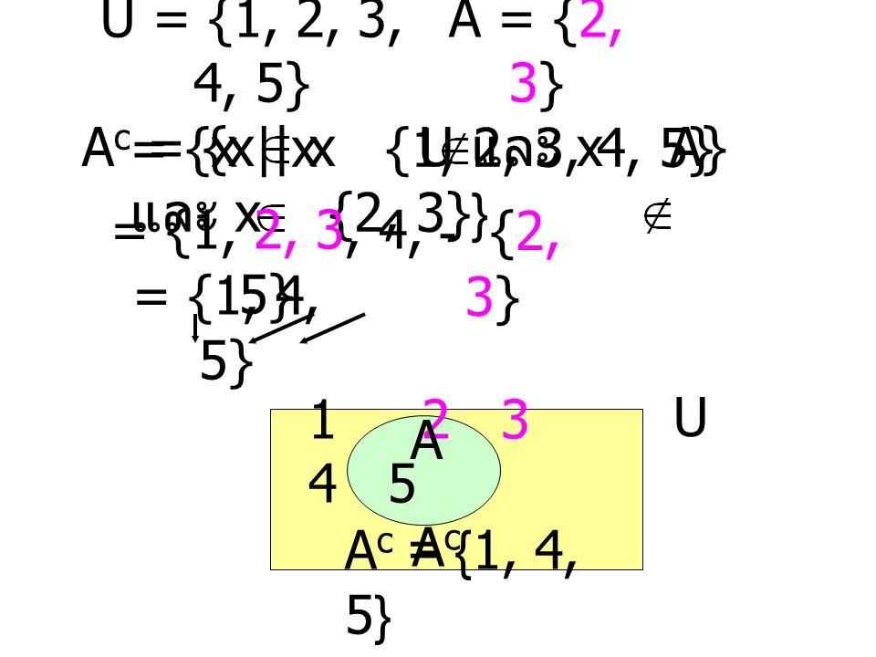 A = {1, 2, 3, 4, 5} B = {3, 4, 5, 6, 7} A B = {1, 2, 3, 4, 5} 1 2 3 4 5 6 7 B A = {1, 2} {3, 4, 5, 6, 7} B A = .