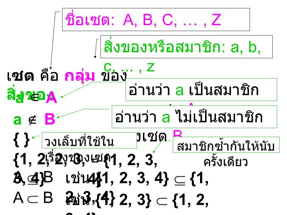 โปรดคลิกเมื่ออ่านจบแต่ ละบรรทัด การทบทวนวิชา MA101: Fundamental Mathematics เรื่อง การดำเนินการของเซต
