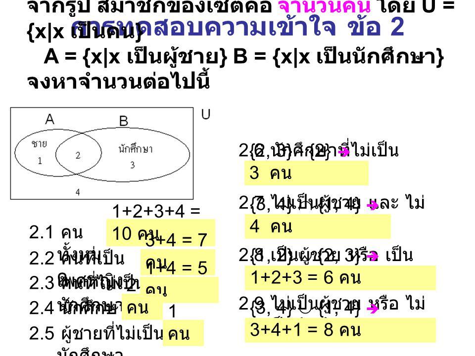 การทดสอบความเข้าใจ ข้อ 1 กำหนดให้ U = {x x เป็นนักศึกษา } ถามว่า นางสาวขวัญดาวเป็นสมาชิก ของ A / หรือ A .