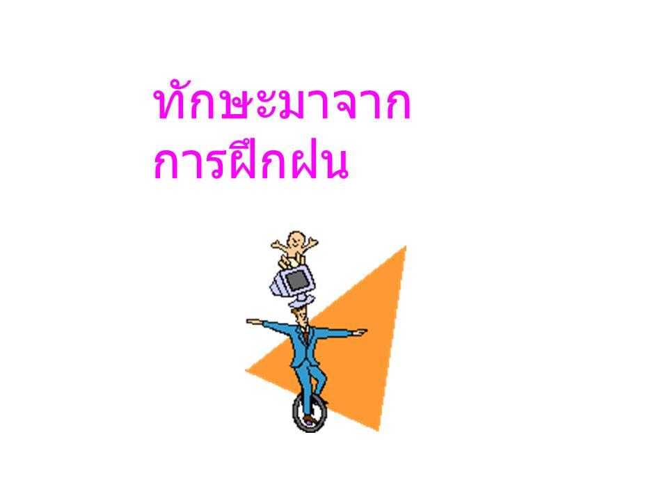 การทดสอบความเข้าใจ (Search engines) ข้อ 3 AND = , OR = , NOT = -, NOT A หมายถึง U - A หรือ A / กำหนด U = { ไข่, ไก่, เป็ด, ไข่เป็ด, ไข่ไก่, ปลา, หมู } จงหาผลของการค้นคำ { ไก่, ไข่ ไก่ } { เป็ด, ไข่ เป็ด } { ไข่ เป็ด } { ไข่, เป็ด, ไข่ เป็ด, ไข่ไก่ } { ไก่, เป็ด, ปลา, หมู } { ไข่, เป็ด, ไข่เป็ด, ปลา, หมู } { ไข่, ไก่, เป็ด, ไข่ไก่, ปลา, หมู } { ไก่, ปลา, หมู } { ไข่ ไก่ }