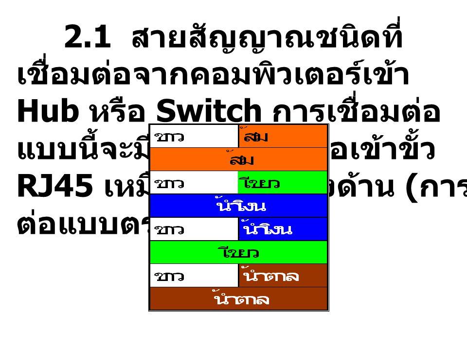 2.1 สายสัญญาณชนิดที่ เชื่อมต่อจากคอมพิวเตอร์เข้า Hub หรือ Switch การเชื่อมต่อ แบบนี้จะมีการเรียงสีเพื่อเข้าขั้ว RJ45 เหมือนกันทั้งสองด้าน ( การ ต่อแบบตรง ) รูปแสดง การเรียงสีของสาย UTP ความเร็ว 100Mbps