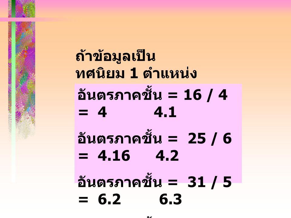 ถ้าข้อมูลเป็น ทศนิยม 1 ตำแหน่ง อันตรภาคชั้น = 16 / 4 = 4 4.1 อันตรภาคชั้น = 25 / 6 = 4.16 4.2 อันตรภาคชั้น = 31 / 5 = 6.2 6.3 อันตรภาคชั้น = 2.7 / 3 = 0.9 1.0