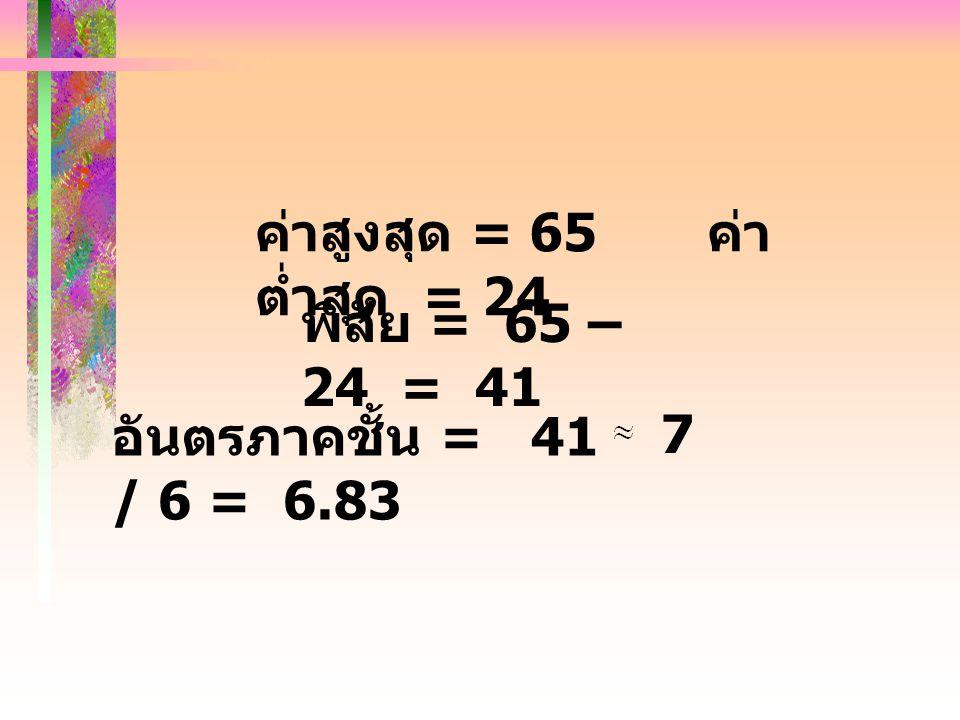 ค่าสูงสุด = 65 ค่า ต่ำสุด = 24 อันตรภาคชั้น = 41 / 6 = 6.83 พิสัย = 65 – 24 = 41 7