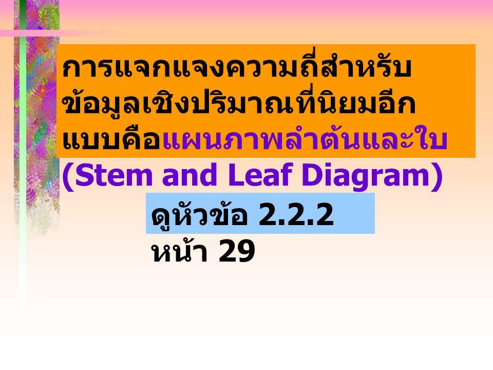 การแจกแจงความถี่สำหรับ ข้อมูลเชิงปริมาณที่นิยมอีก แบบคือแผนภาพลำต้นและใบ (Stem and Leaf Diagram) ดูหัวข้อ 2.2.2 หน้า 29