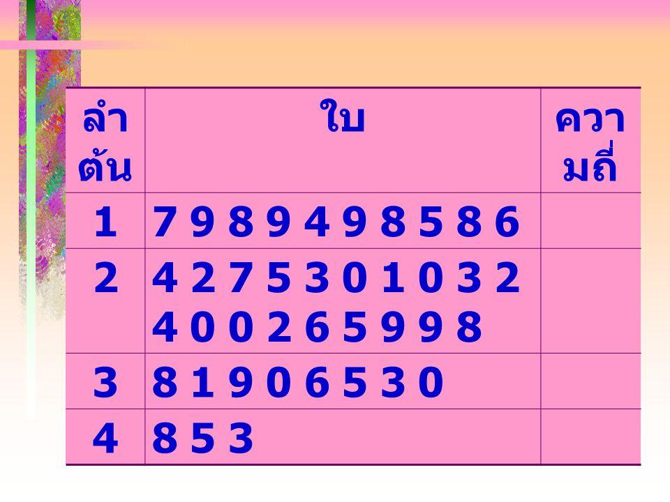 ลำ ต้น ใบควา มถี่ 17 9 8 9 4 9 8 5 8 6 24 2 7 5 3 0 1 0 3 2 4 0 0 2 6 5 9 9 8 38 1 9 0 6 5 3 0 48 5 3