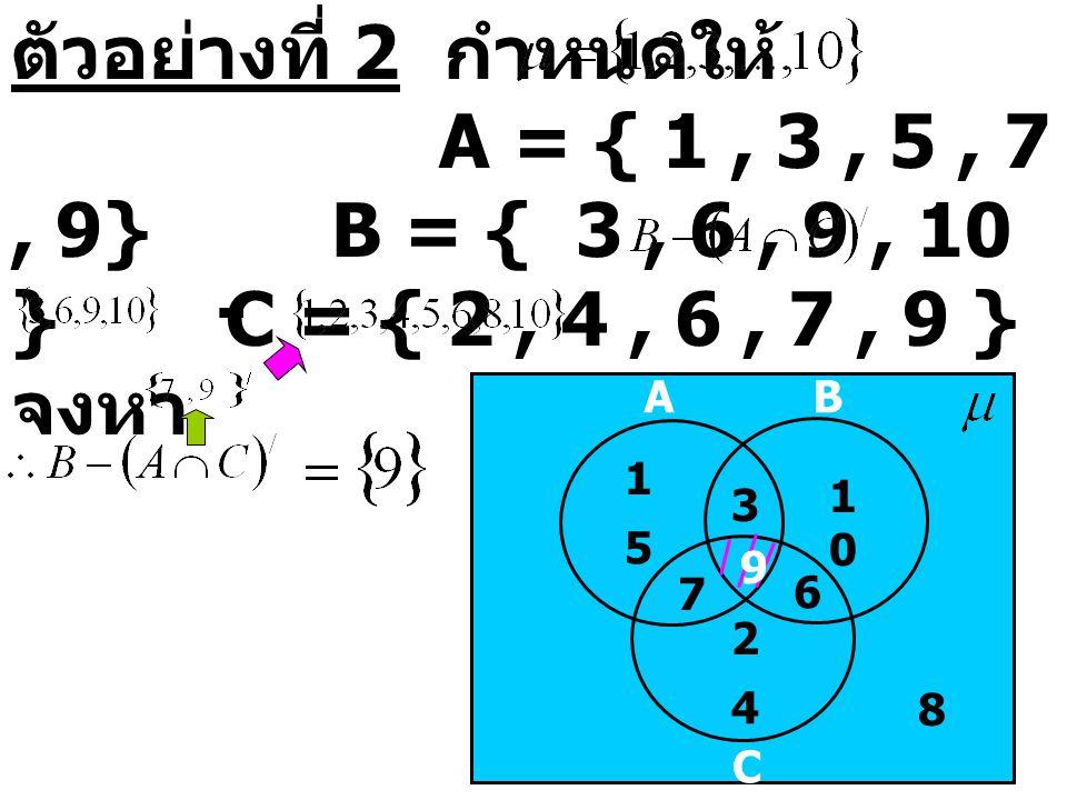 ตัวอย่างที่ 2 กำหนดให้ A = { 1, 3, 5, 7, 9} B = { 3, 6, 9, 10 } C = { 2, 4, 6, 7, 9 } จงหา - AB C 3 7 6 1 5 1010 2 4 8 9