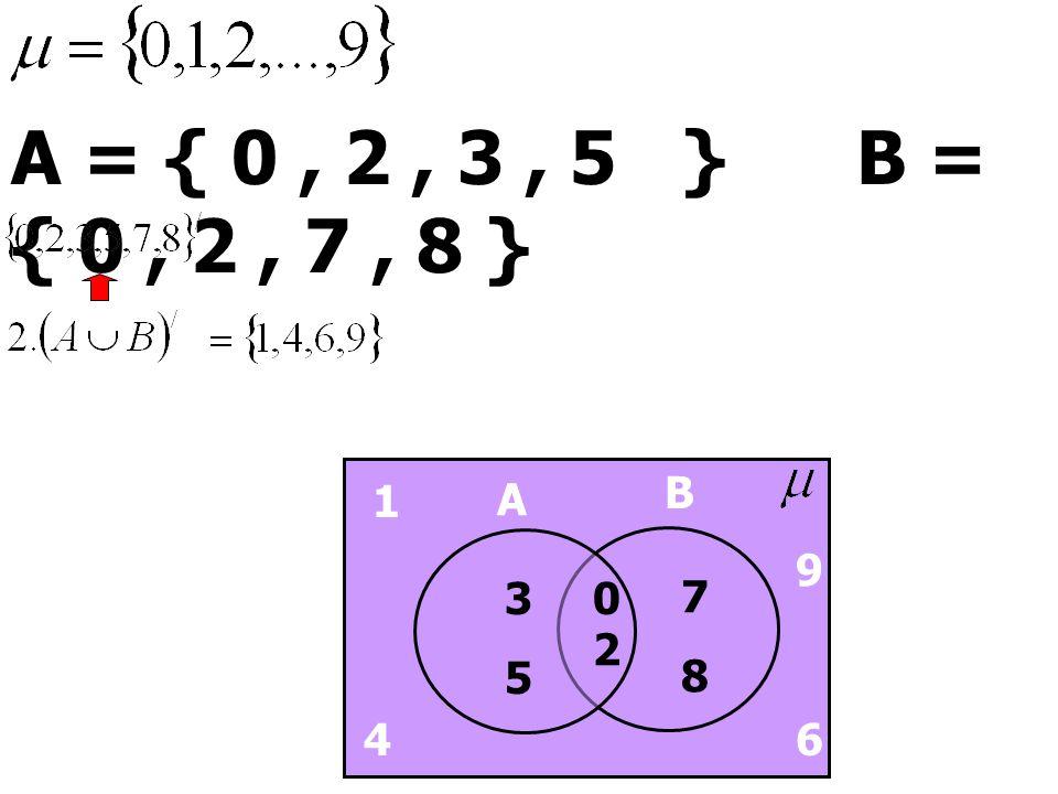 A = { 0, 2, 3, 5 } B = { 0, 2, 7, 8 } A B 1 46 9 2 3 5 7 8 0