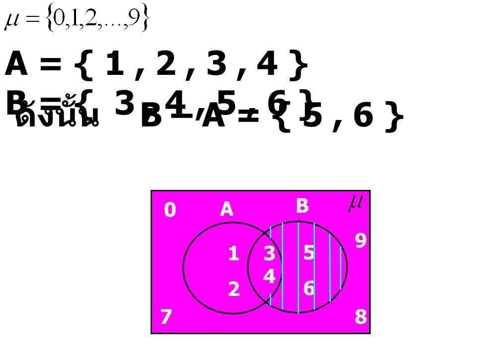 A = { 1, 2, 3, 4 } B = { 3, 4, 5, 6 } ดังนั้น B – A = { 5, 6 } A B 0 78 9 4 1 2 5 6 3