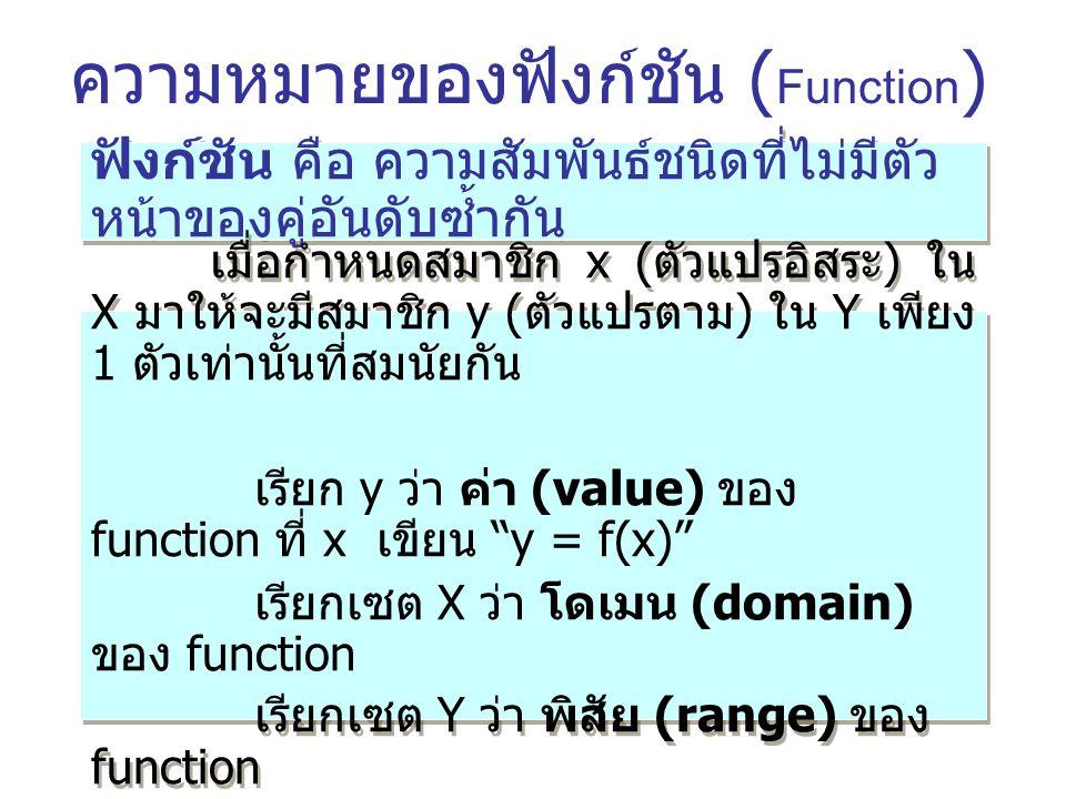 ตัวอย่าง : จงพิจารณาว่า Relation ต่อไปนี้เป็น Function หรือไม่ วิธีทำ พิจารณาจากภาพต่อไปนี้ประกอบ a.