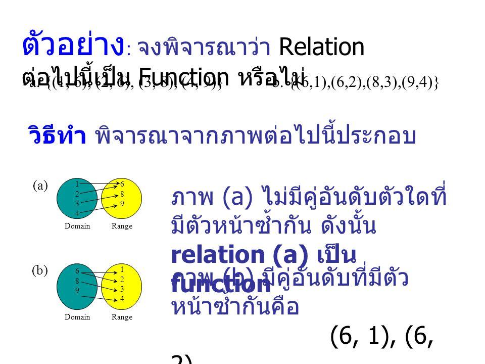 สัญญลักษณ์ของ Function ใช้อักษรบางตัว เช่น f, g, h, F, G, หรือ H เป็นชื่อของ function สมมุติว่า f เป็นชื่อ ของ function อาจมองว่า domain เป็นเซต ของข้อมูลนำเข้า และ range เป็นเซตของ ข้อมูลนำออก ข้อมูลนำเข้าคือ ค่าของ x และข้อมูลนำ ออกคือ ค่าของ f(x) ซึ่งอ่านว่า f ของ x หรือ f ที่ x โดยทั่วไป เขียน y แทน f(x) ดังนั้น f (x) = 4 - x 2 และ y = 4 - x 2 จึงมีความหมายเหมือนกัน และเขียนได้ดังนี้ y = f (x) = 4 - x 2