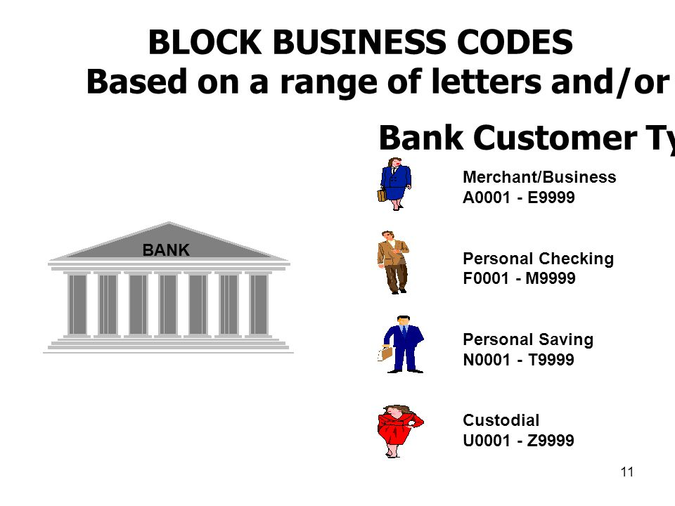 11 BLOCK BUSINESS CODES BANK Based on a range of letters and/or numbers Bank Customer Types Merchant/Business A0001 - E9999 Personal Checking F0001 - M9999 Personal Saving N0001 - T9999 Custodial U0001 - Z9999