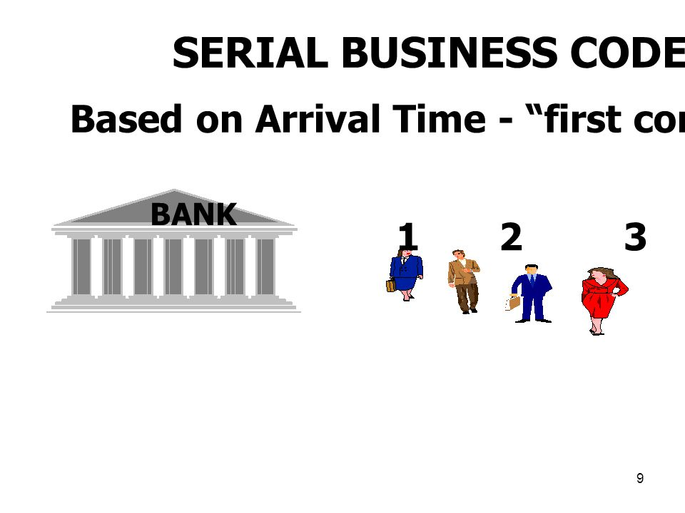 10 SEQUENTIAL BUSINESS CODES BANK 1 2 3 4 Based on meaningful organization - sorted 1 2 3 4 Bob Stan Sharon Carol This example: sort by first name, then assign a number