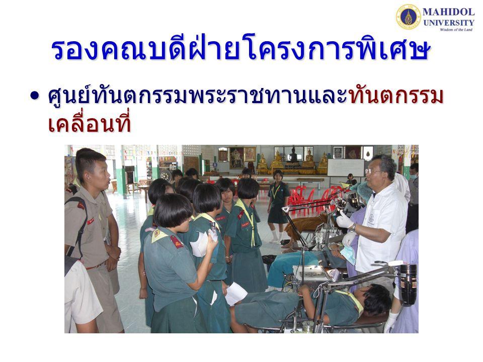 โครงการวิจัยทันตสุขภาวะในชุมชน 2 ก.พ. 2554 ณ โรงเรียนวัดทำนบ อำเภอวิเศษไชยชาญ จังหวัดอ่างทอง