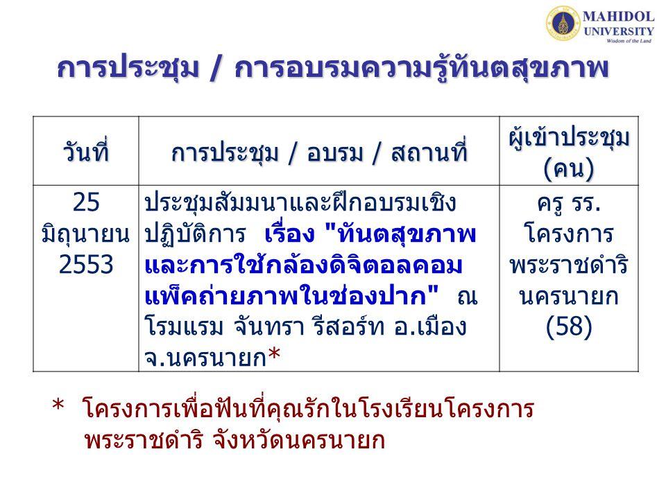 วันที่ การประชุม / อบรม / สถานที่ ผู้เข้าประชุม (คน) 25 มิถุนายน 2553 ประชุมสัมมนาและฝึกอบรมเชิง ปฏิบัติการ เรื่อง