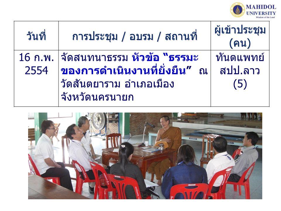 """วันที่ การประชุม / อบรม / สถานที่ ผู้เข้าประชุม (คน) 16 ก.พ. 2554 จัดสนทนาธรรม หัวข้อ """"ธรรมะ ของการดำเนินงานที่ยั่งยืน"""" ณ วัดสันตยาราม อำเภอเมือง จังห"""