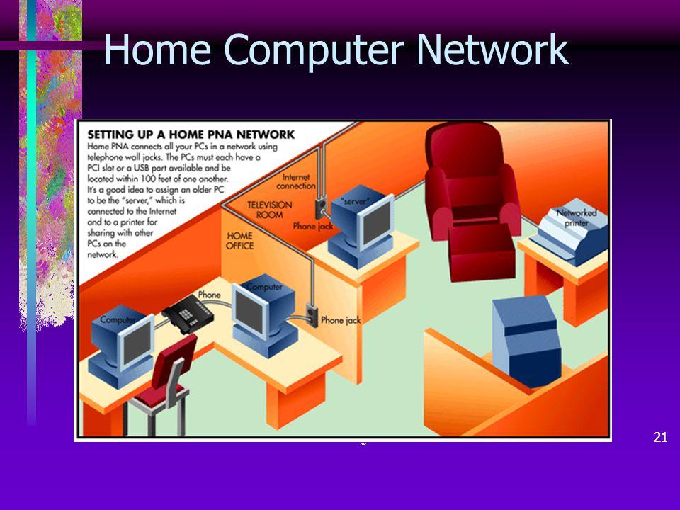 อ. เพ็ญจิรา คันธวงศ์ 21 Home Computer Network