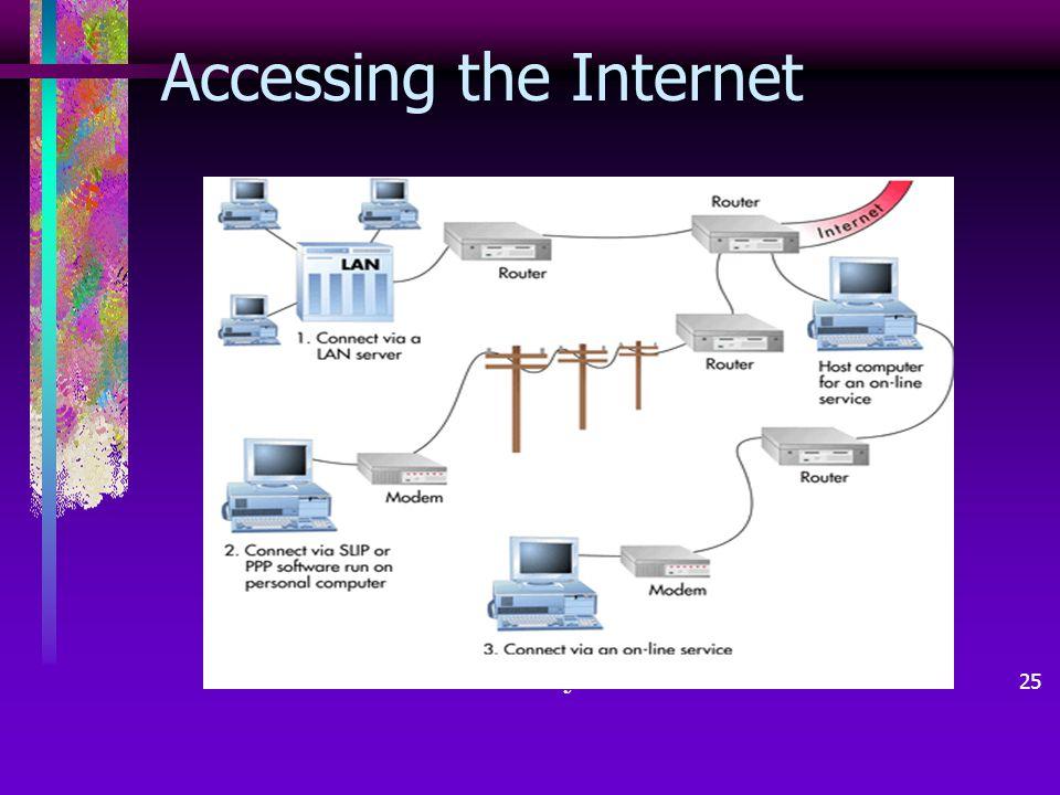 อ. เพ็ญจิรา คันธวงศ์ 25 Accessing the Internet