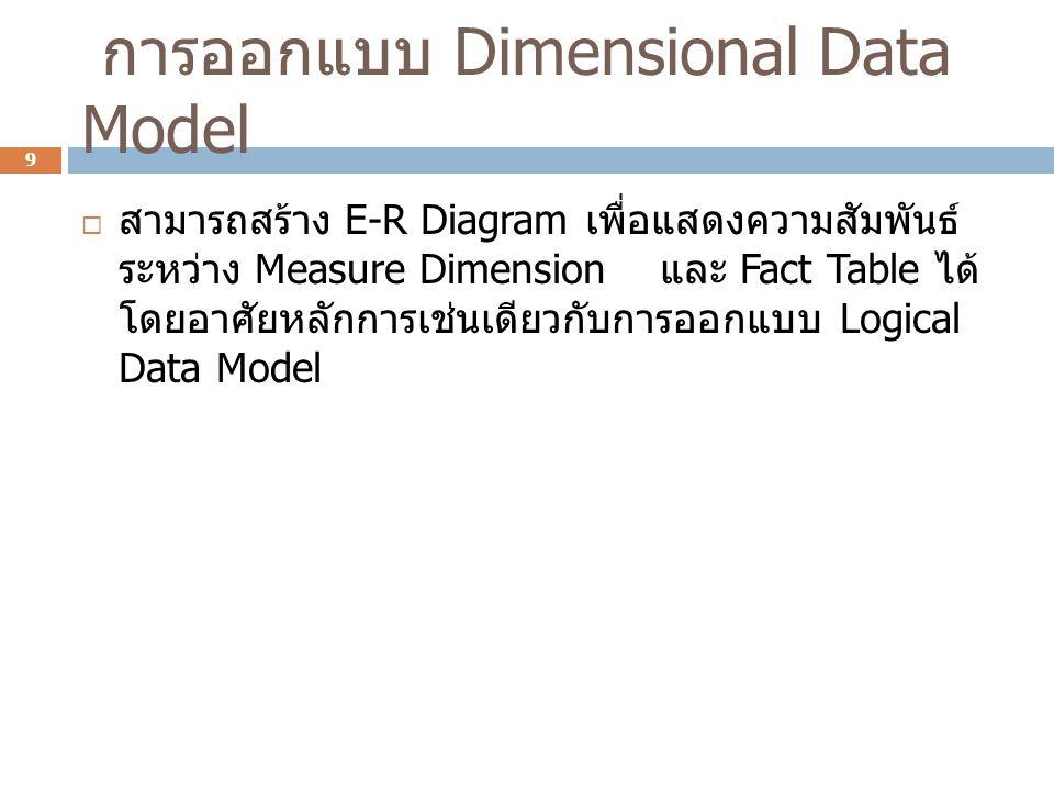 Star schema  Star schema หมายถึง Dimensional Data Model ที่ มี Fact table ขนาดใหญ่เพียงหนึ่งเดียวอยู่ตรงกลาง 10