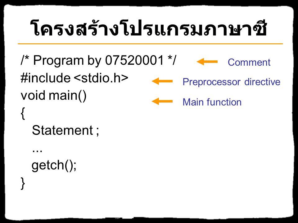 ตัวอย่าง #include #define PI 3.14159 #define START 10 #define SU Silpakorn U #define CH 'A' void main() { printf( Welcome to my program.\n ); printf( PI = %f\n , PI); printf( Start = %d\n , START); printf( I study at %s\n , SU); printf( Grade %c is equal to 4.0 , CH); } #include #define PI 3.14159 #define START 10 #define SU Silpakorn U #define CH 'A' void main() { printf( Welcome to my program.\n ); printf( PI = %f\n , PI); printf( Start = %d\n , START); printf( I study at %s\n , SU); printf( Grade %c is equal to 4.0 , CH); } Welcome to my program.