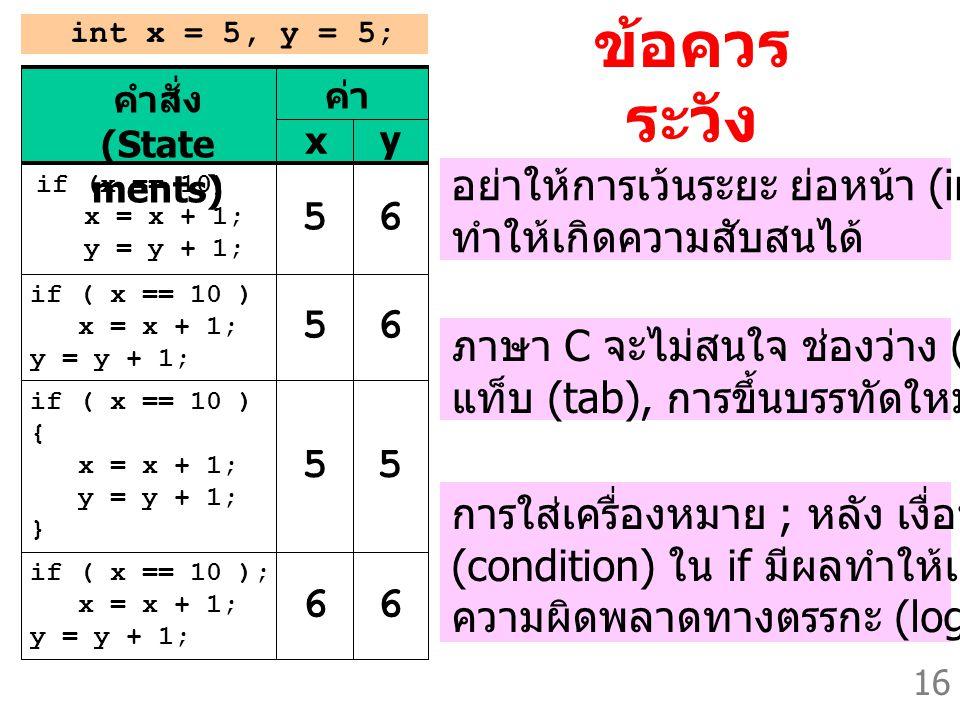 16 ข้อควร ระวัง คำสั่ง (State ments) ค่า x y if ( x == 10 ) x = x + 1; y = y + 1; if ( x == 10 ) { x = x + 1; y = y + 1; } int x = 5, y = 5; 56 56 55 อย่าให้การเว้นระยะ ย่อหน้า (indentation) ทำให้เกิดความสับสนได้ ภาษา C จะไม่สนใจ ช่องว่าง (space), แท็บ (tab), การขึ้นบรรทัดใหม่ (newline) if ( x == 10 ); x = x + 1; y = y + 1; 66 การใส่เครื่องหมาย ; หลัง เงื่อนไข (condition) ใน if มีผลทำให้เกิด ความผิดพลาดทางตรรกะ (logic error) ได้ if (x == 10) x = x + 1; y = y + 1;