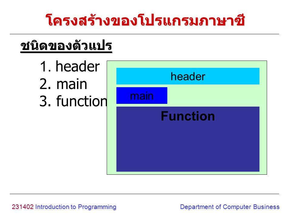 231402 Introduction to Programming Department of Computer Business กฎเกณฑ์ของโปรแกรมภาษาซี - ประกอบด้วยส่วนย่อย ๆ โดยใช้ปีกกา ({ }) เป็นตัวกำหนด ขอบเขต - ฟังก์ชั่นแรกต้องเป็น main() เสมอ - ใช้เครื่องหมาย ; (semi colon) เป็นตัว กำหนดการสิ้นสุดของ คำสั่ง - ใช้อักษรตัวเล็กในการเขียนโปรแกรม - ใช้เครื่องหมาย, (comma) เป็นตัวคั่นตัว แปรและพารามิเตอร์ กฎเกณฑ์ (Rules)