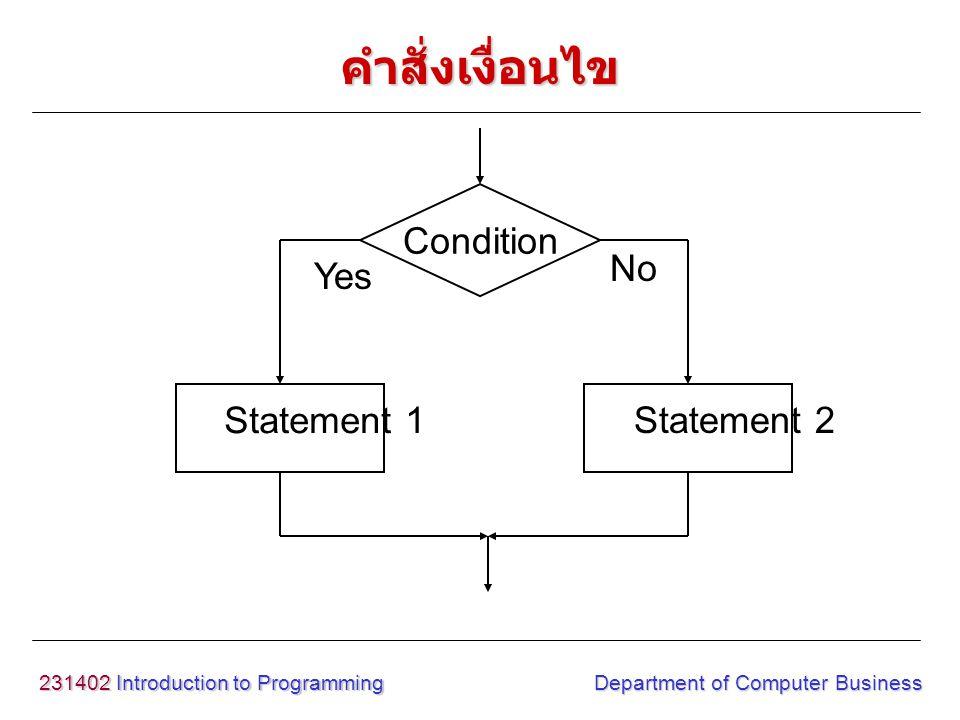231402 Introduction to Programming Department of Computer Business !Not >, < มากกว่า, น้อยกว่า >=, <= มากกว่าหรือเท่ากับ, น้อยกว่าหรือเท่ากับ = =, != เท่ากับ, ไม่เท่ากับ && And || Or เครื่องหมายเปรียบเทียบ คำสั่งเงื่อนไข