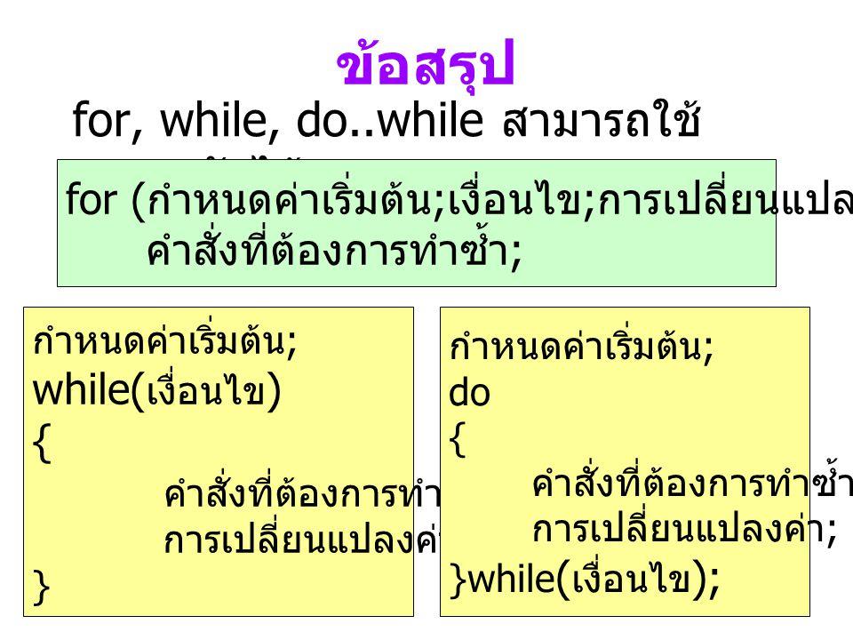 03/07/5726 ข้อสรุป for, while, do..while สามารถใช้ แทนกันได้ for ( กำหนดค่าเริ่มต้น ; เงื่อนไข ; การเปลี่ยนแปลงค่า ) คำสั่งที่ต้องการทำซ้ำ ; กำหนดค่าเ