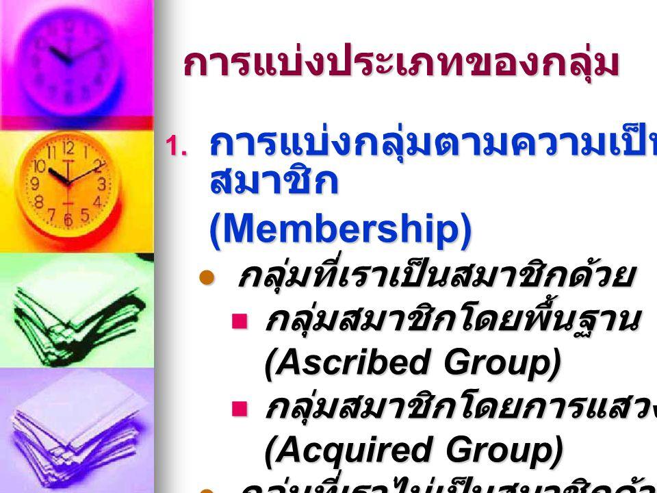 การแบ่งประเภทของกลุ่ม  การแบ่งกลุ่มตามความเป็น สมาชิก (Membership)  กลุ่มที่เราเป็นสมาชิกด้วย  กลุ่มสมาชิกโดยพื้นฐาน (Ascribed Group)  กลุ่มสมาชิ