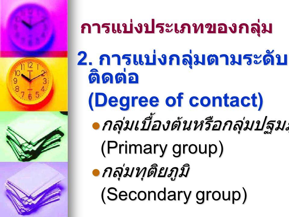 การแบ่งประเภทของกลุ่ม 2. การแบ่งกลุ่มตามระดับการ ติดต่อ (Degree of contact)  กลุ่มเบื้องต้นหรือกลุ่มปฐมภูมิ (Primary group)  กลุ่มทุติยภูมิ (Seconda