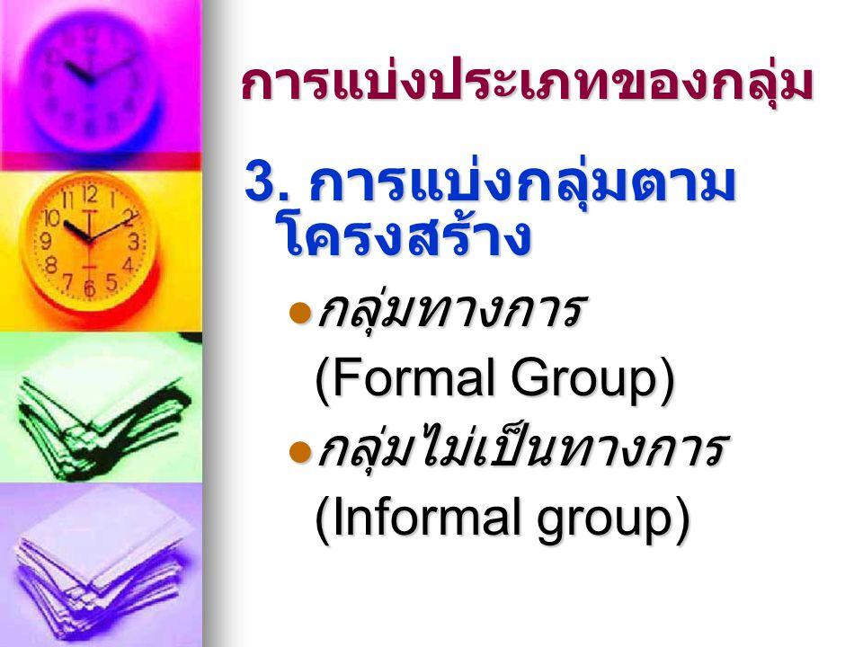 การแบ่งประเภทของกลุ่ม 3. การแบ่งกลุ่มตาม โครงสร้าง  กลุ่มทางการ (Formal Group)  กลุ่มไม่เป็นทางการ (Informal group)