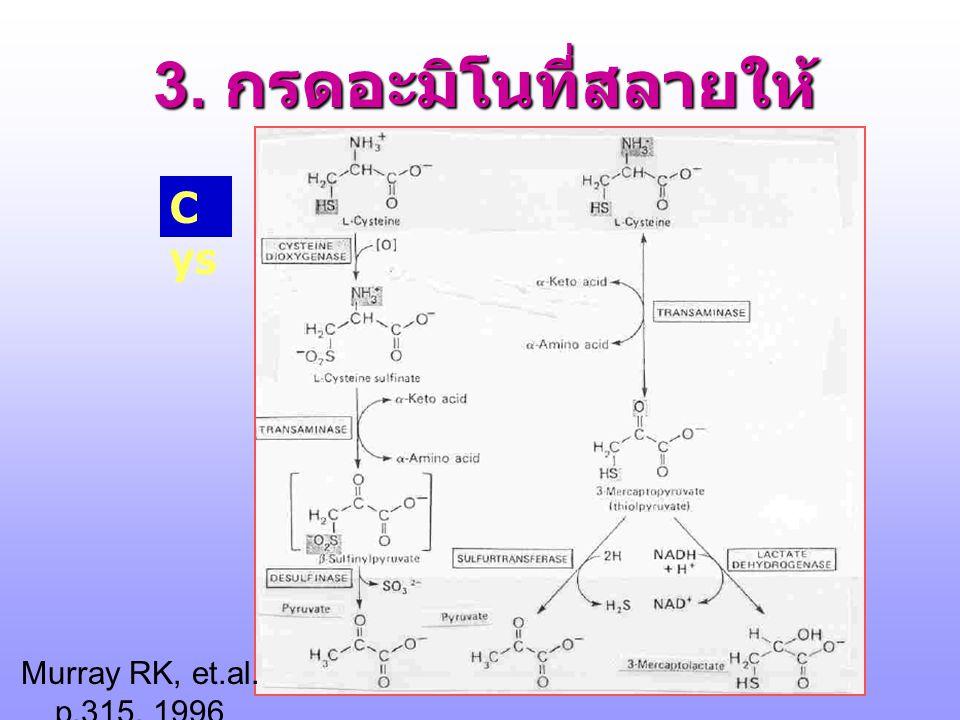 3. กรดอะมิโนที่สลายให้ Pyruvate Cystin e Murray RK, et.al. p.314, 1996