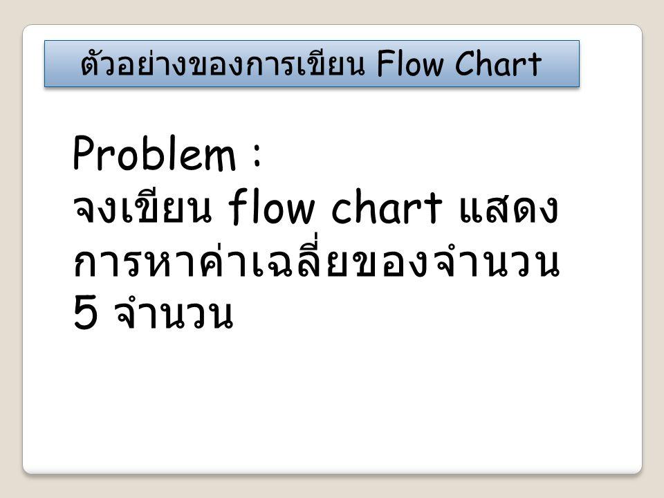 ตัวอย่างของการเขียน Flow Chart Problem : จงเขียน flow chart แสดง การหาค่าเฉลี่ยของจำนวน 5 จำนวน