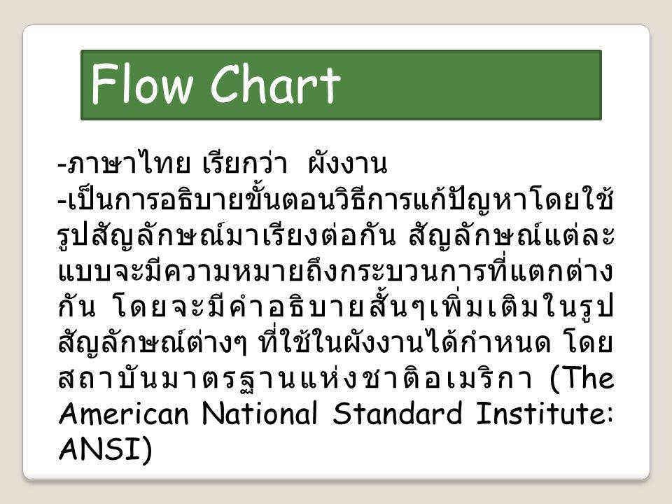 Flow Chart - ภาษาไทย เรียกว่า ผังงาน - เป็นการอธิบายขั้นตอนวิธีการแก้ปัญหาโดยใช้ รูปสัญลักษณ์มาเรียงต่อกัน สัญลักษณ์แต่ละ แบบจะมีความหมายถึงกระบวนการท