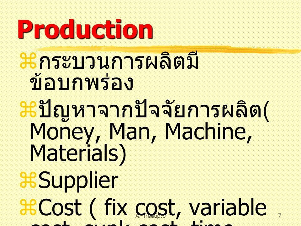 A. Treetip.b7 Production  กระบวนการผลิตมี ข้อบกพร่อง  ปัญหาจากปัจจัยการผลิต ( Money, Man, Machine, Materials)  Supplier  Cost ( fix cost, variable