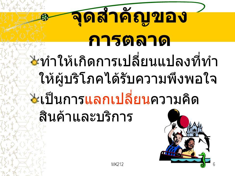 MK2127 วิวัฒนาการแนวความคิด การตลาด แนวความคิดด้านการผลิต แนวความคิดด้านตัว ผลิตภัณฑ์ แนวความคิดด้านการขาย แนวความคิดด้านการตลาด แนวความคิดการตลาดที่ เกี่ยวกับสังคม