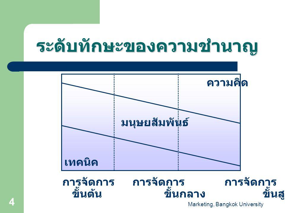 Marketing, Bangkok University 25 Situational Leadership  High task & low relationship  High task & high relationship  Low task & high relationship  Low task & low relationship