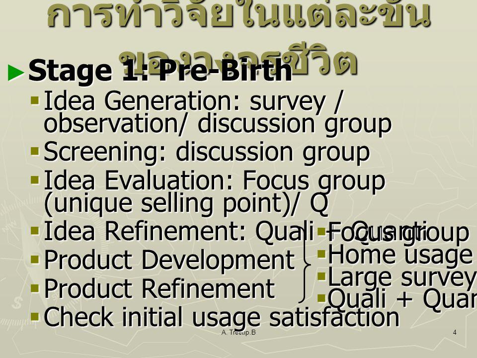 A. Treetip.B4 การทำวิจัยในแต่ละขั้น ของวงจรชีวิต ► Stage 1: Pre-Birth  Idea Generation: survey / observation/ discussion group  Screening: discussio
